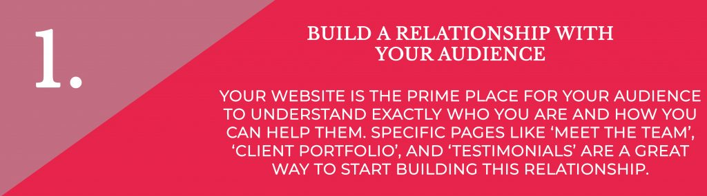 Build A Relationship With Your Audience   Digital Marketing Amber Mountain Marketing